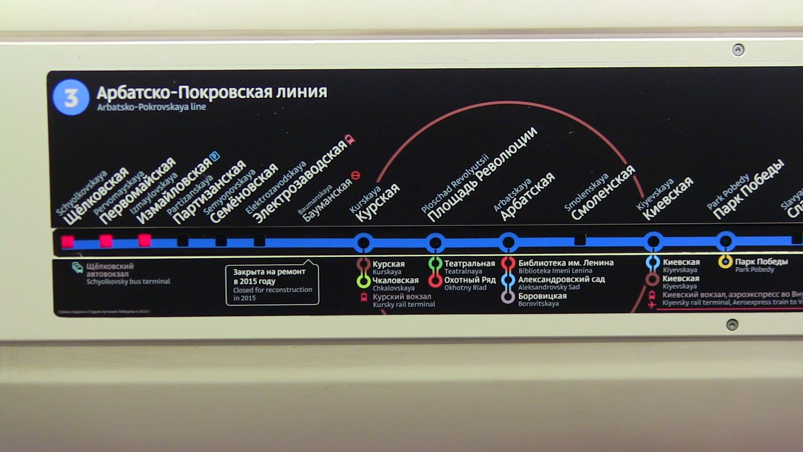 Moscow Metro. How To Use And What To Know. MOSCOVERY.COM