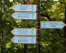 Direction signs in the park